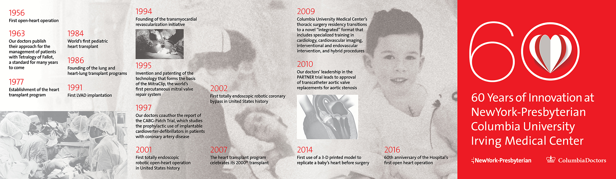 60th Anniversary of Cardiac Surgery Celebrated at NewYork-Presbyterian/Columbia University Medical Center