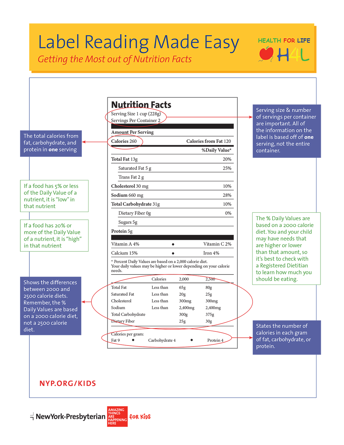 Label Reading Made Easy: Getting the Most out of Nutrition Facts